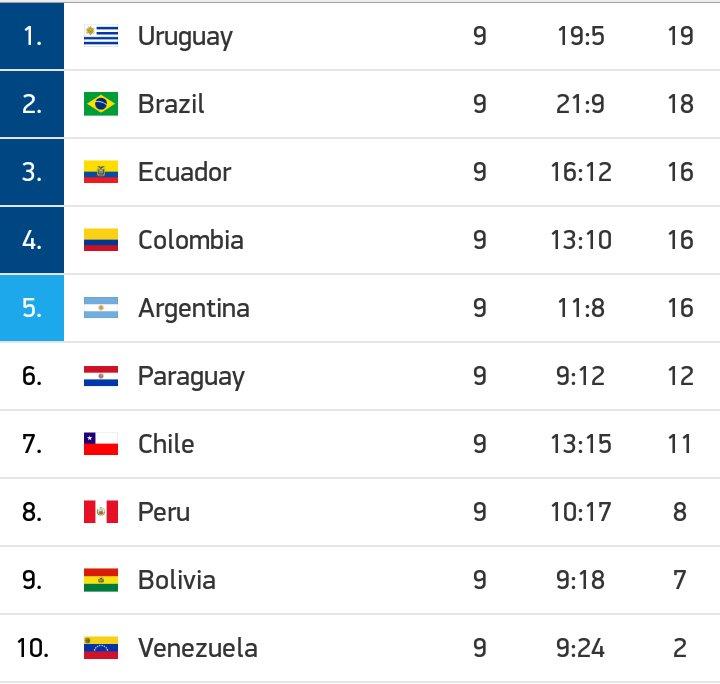 argentina-volvio-a-jugar-mal-y-se-trajo-un-punto-de-peru
