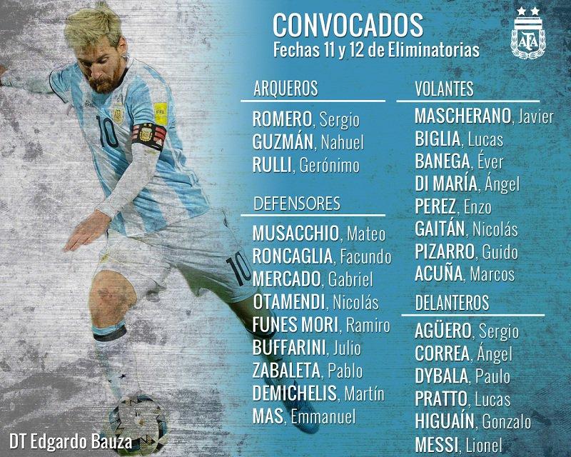 La lista de Bauza para enfrentar a Brasil y Colombia